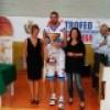 Basket l' Orlandina si aggiudica il Trofeo Sant' Ambrogio. In finale superata la Viola Reggio Calabria