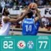 Basketball Champions League. La SikeliArchivi Capo d'Orlando sfiora l' impresa a Gaziantep